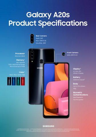 Galaxy A20s, линейка Samsung Galaxy A 2019