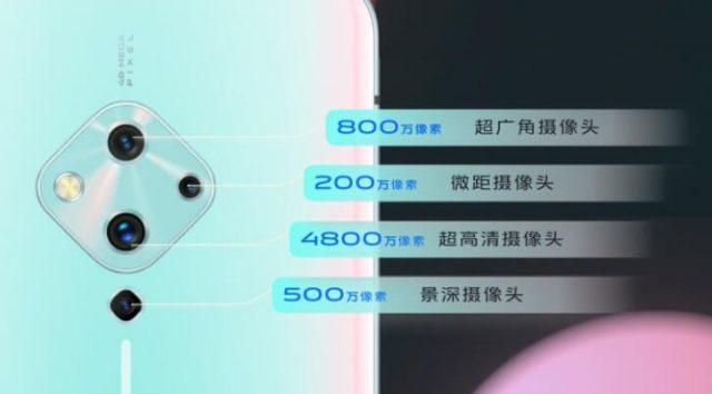 vivo S5 характеристики камеры