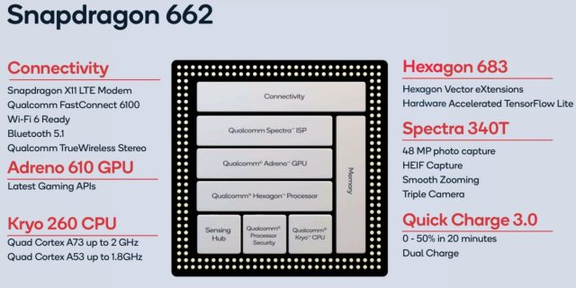 Snapdragon 662 характеристики