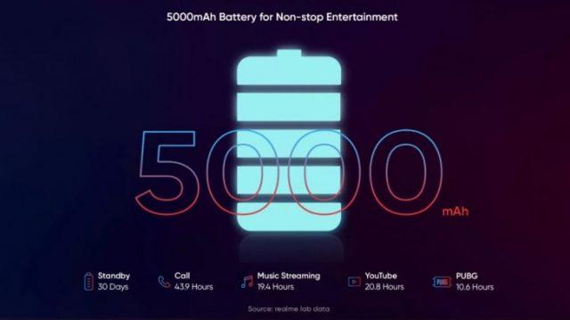 батарея Realme C3