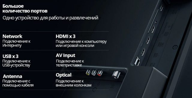 порты в Xiaomi Mi TV 4S