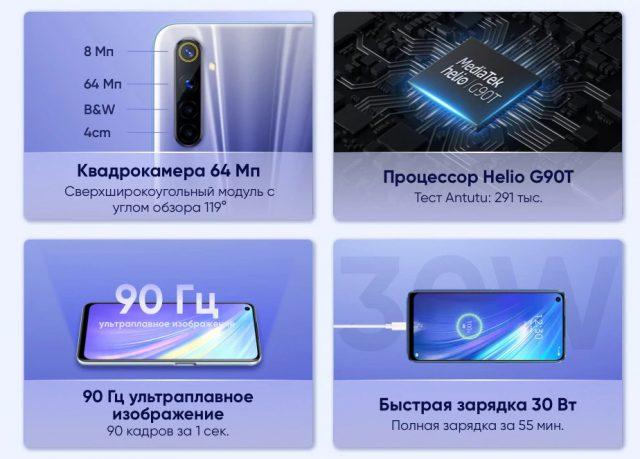 Realme 6 характеристики