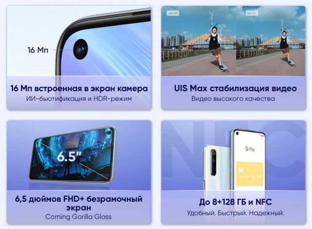 купить Realme 6