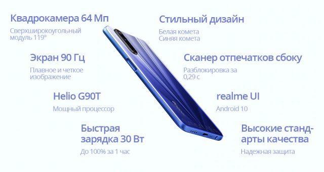 характеристики Realme 6