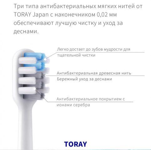 ультразвуковая зубная щетка DR.BEI цена